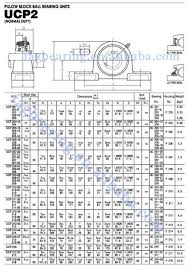 Skf Bearing Dimension Chart Bedowntowndaytona Com