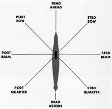 100 ideas fishfinder wiring diagrams on elizabethrudolph us Garmin Striker 7sv Wiring Diagram garmin striker 7sv wiring diagram best wiring diagram 2017 garmin striker 7sv wiring diagram vidos