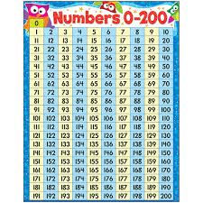 Numbers 0 200 Owl Stars Learning Chart