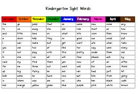 List Of Preschool Sight Words Precious Kinder Moments