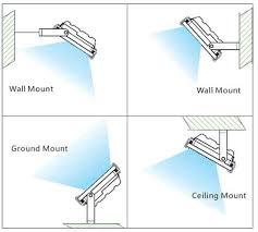 10w slimline led flood light wiring diagram led flood light wiring diagram