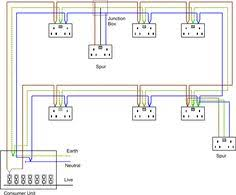 ring final circuit rfc how much does standby cost each year? ring Ring Circuit Wiring Diagram socket wiring diagram uk google search ring final circuit wiring diagram