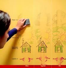 clean painted wallsSnowcem Paints Scrubbable easycleaning wall paints