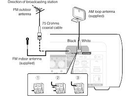 connecting an fm am antenna m cr611 rh manuals marantz com am loop antenna plans ultimate am loop antenna