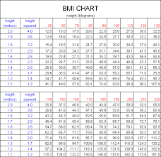 Men Bmi Chart Lamasa Jasonkellyphoto Co