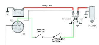 starter for lawnmower craftsman lawn mower starter engine wiring wiring diagram for gm starter solenoid at Wiring Diagram For A Starter Solenoid