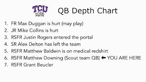 Baylor Qb Depth Chart