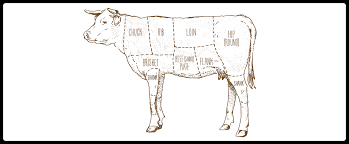Veal Primal Cuts Chart Know Your Cuts The Ultimate Guide To Beef Sobeys Inc