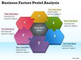 the best pestel analysis ideas pestel analysis business factors pestel analysis powerpoint slides presentation diagrams templates slide01