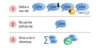 Simple Cite Atlassian Marketplace
