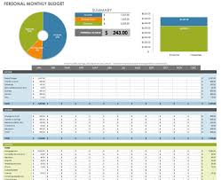 Monthly Personal Budget Spreadsheet Best Personal Budget Spreadsheet Free Excel Template Ofome