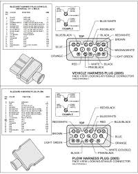 boss plow wiring diagram diagrams schematics at curtis snow at curtis sno pro 3000 wiring harness curtis plow wiring harness trusted wiring diagrams on 08 dodge curtis plow wiring harness diagram