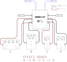 disaster area designs smartloop compact loop switcher midi typical connection diagram two stereo pedals smartloop hookup mono