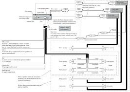 pioneer avhp3100dvd wiring diagram tryit me wiring diagram for a pioneer sc-1522-k wiring diagram pioneer avh harness wire confusion full size p3100dvd within