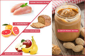 Military Diet Chart India 3 Day Military Diet For Rapid Weight Loss