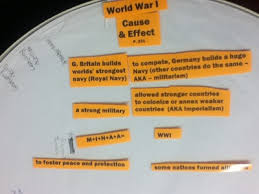 essay causes world war writingwizard x fc com  essay causes world war 2