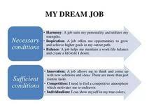 my dream job is to be a doctor essay thesis specialist hire  my dream job is to be a doctor essay