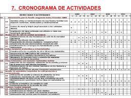 formato cronograma de actividades mensual plan de mejoramiento de la finca elc