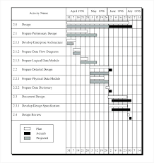Microsoft Excel Project Schedule Template – Imagemaker.club