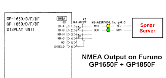 interfacing to furuno gp1650f and 1850f sonar server row related