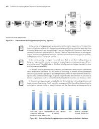 Airport Passenger Flow Chart Chapter 4 International Arriving Passengers Guidelines