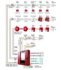 metal box dc24v conventional and addressable 8 zone fire fighting circuit diagram for fire alarm control panel at Fire Alarm Control Panel Diagram