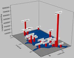 3d Bar Chart Matlab Originlab Graphgallery