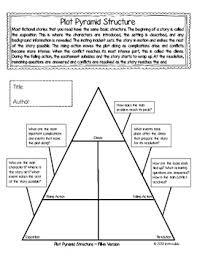 Plot Diagram Worksheets Teaching Resources Teachers Pay
