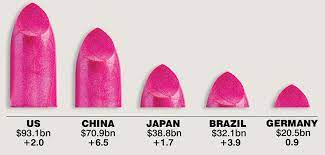 forecasts 5 global beauty trends
