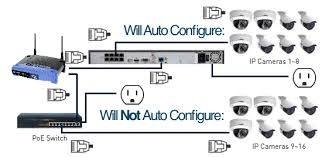 lorex hd camera wiring diagram lorex automotive wiring diagrams description lorex diagram lorex hd camera wiring diagram
