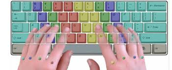 Keyboard Finger Chart For Typing Goals Objectives Of Keyboarding Brown_b315