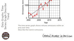 Data Graphs Time Series Graph Describe Trend Grade 3 Onmaths Gcse Maths Revision