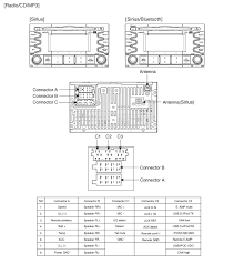kia car radio stereo audio wiring diagram autoradio connector wire kia soul ipod connections wiring diagram