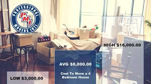 Average Cost To Move A 4 Bedroom House