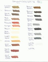 Derwent Coloursoft Color Chart Color Pencil Review 2 Journalista