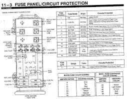 2008 Ranger Fuse Box Diagram 2008 Ford Ranger Fuse Panel Diagram