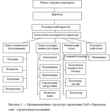 Сущность системы стимулирования труда работников торговли в  110113 0946 4 Сущность системы стимулирования труда работников торговли в условиях рыночной экономики