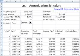 Loan Amoritization Loan Amortization Table Rome Fontanacountryinn Com