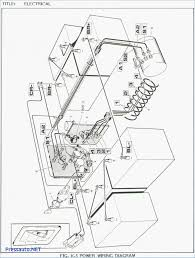 club car ds schematic wiring diagram shrutiradio club car wiring diagram 36 volt at Club Car Ds Wiring Diagram
