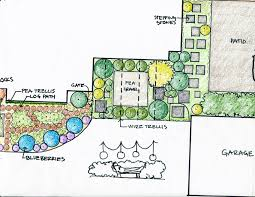 Small Picture Garden Design Template markcastroco