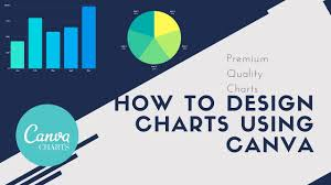 Pie Chart Maker Canva How To Design Gorgeous Charts Using Canva Bar Chart Using Canva Without Excel