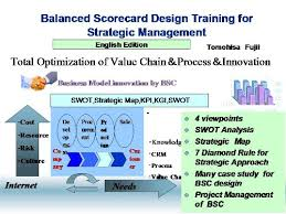 cheap balanced scorecard training balanced scorecard waite park personal training acircmiddot essentials and creating of balanced scorecard training for case study of swot analysis strategic map