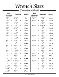 Spanner Size Chart Imperial Mechanics And Carpenters Will Enjoy This Printable