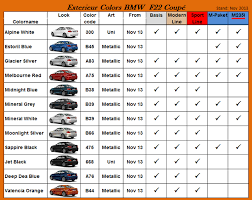 European Color Chart Bmw 2 Series And M235i Colors Availability Chart European