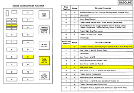 2000 ford f750 fuse diagram wiring library fuel pump relay location ford truck enthusiasts forums 2000 ford f650 fuse diagram 2006 f750 fuse
