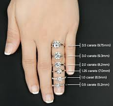 Round Size Chart Wedding Rings Rings Engagement Rings