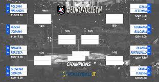 Europei M.: Vincono Bulgaria, Germania, Francia e Italia. Il tabellone e  gli orari degli ottavi