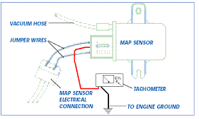 map sensor ford ford get images about world maps map sensor ford truck enthusiasts forums