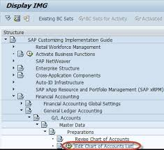 How To Create Chart Of Accounts In Sap