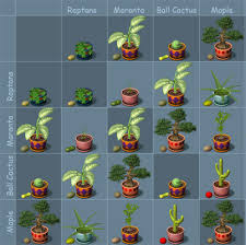 Plant Tycoon Pollination Chart Spoilers Complete Plants Pollination Table Last Day Of